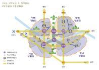 『2020 서울도시기본계획』에 나타난 서울의 공간구조 계획