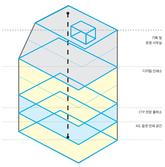 CTP의 전문성이 높은 인쇄소 : 진영출력센터